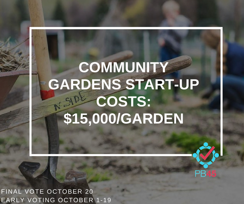 Community Gardens Costs